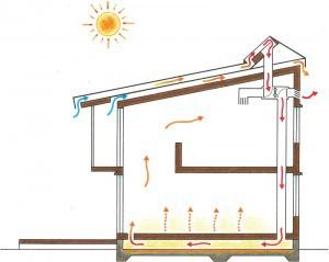 2014年家づくりの始め方、その5 太陽の恵み